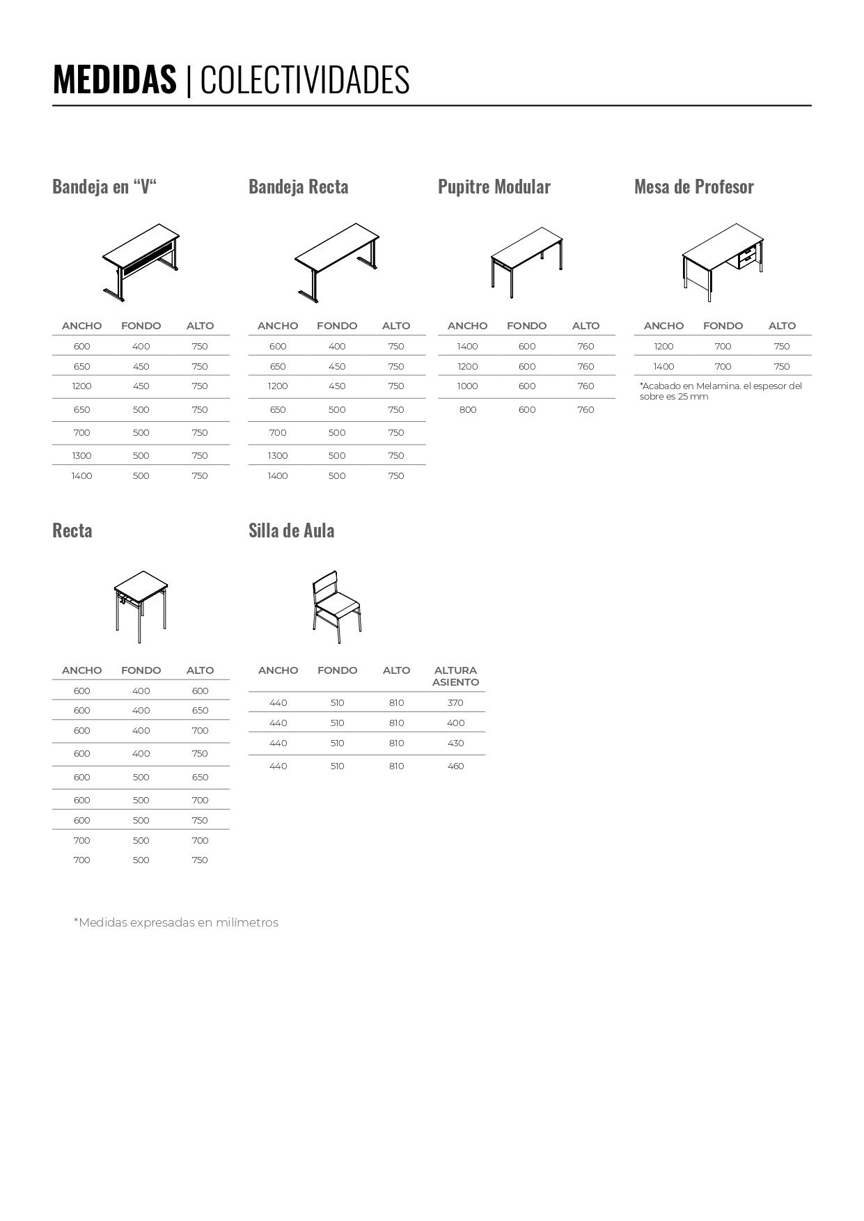 Mesas Pupitre - Medidas - Fabricante de Mobiliario de oficina y colectividades - Limobel Inwo
