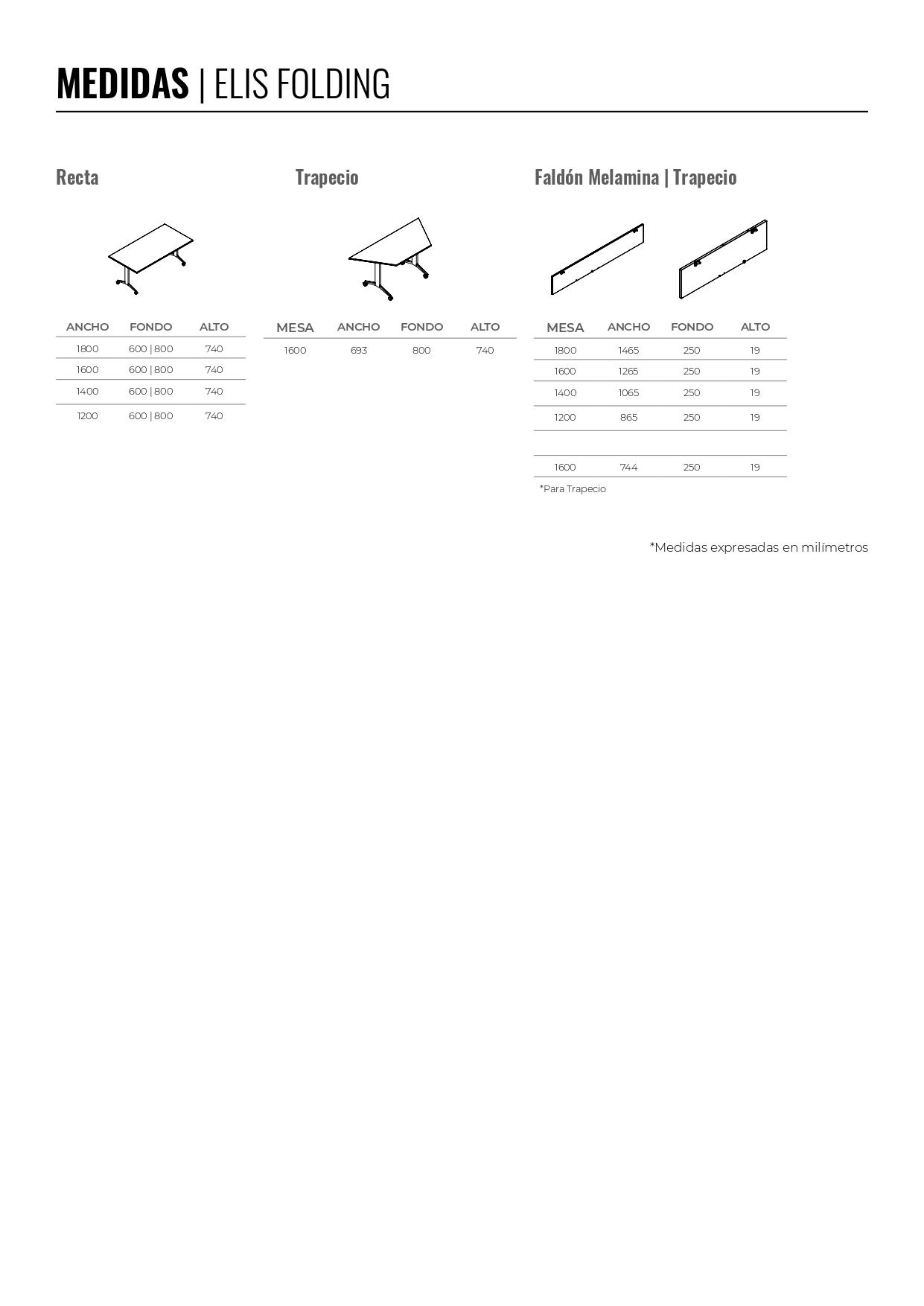 Mesa de Oficina Elis Folding - Medidas - limobel Inwo