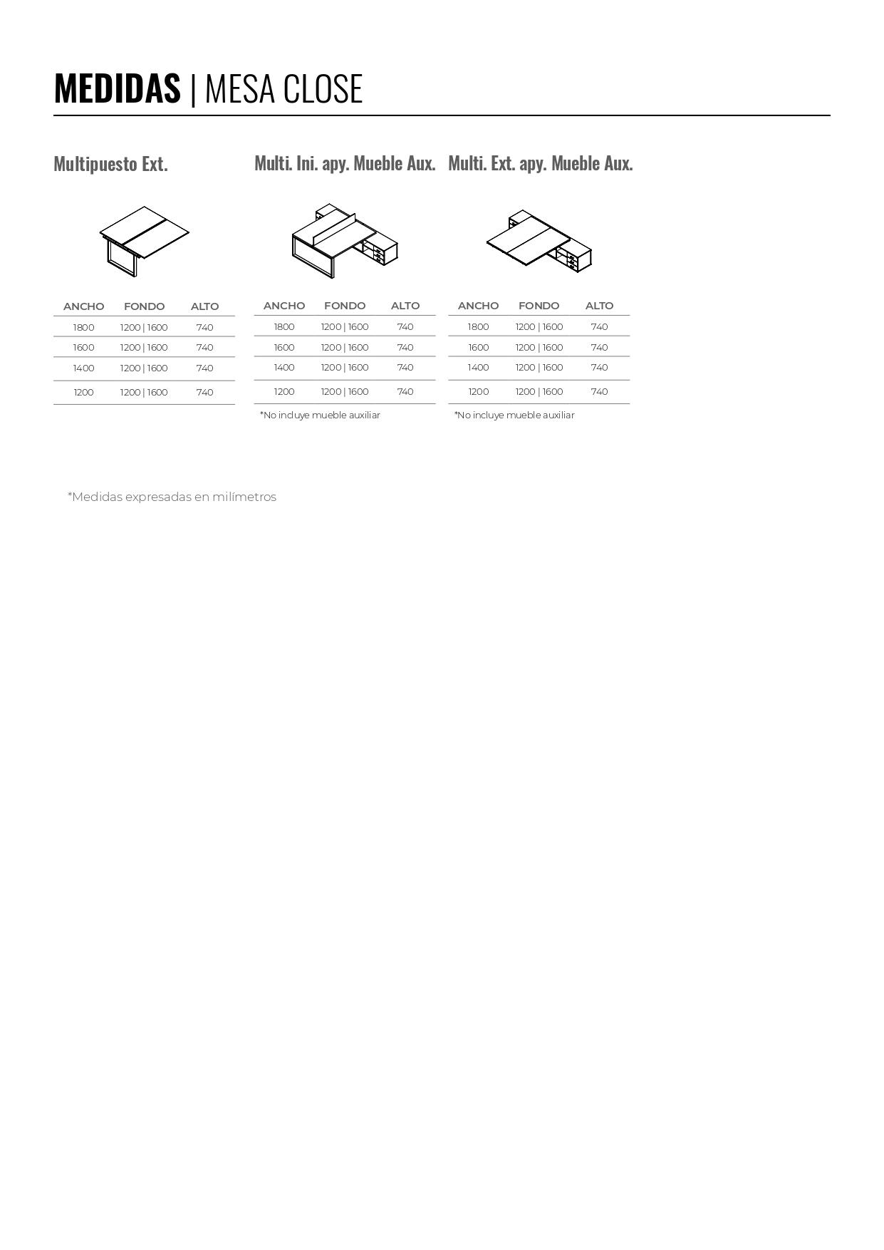 Mesa de Oficina Serie Force Modelo Close - Medidas - Limobel Inwo