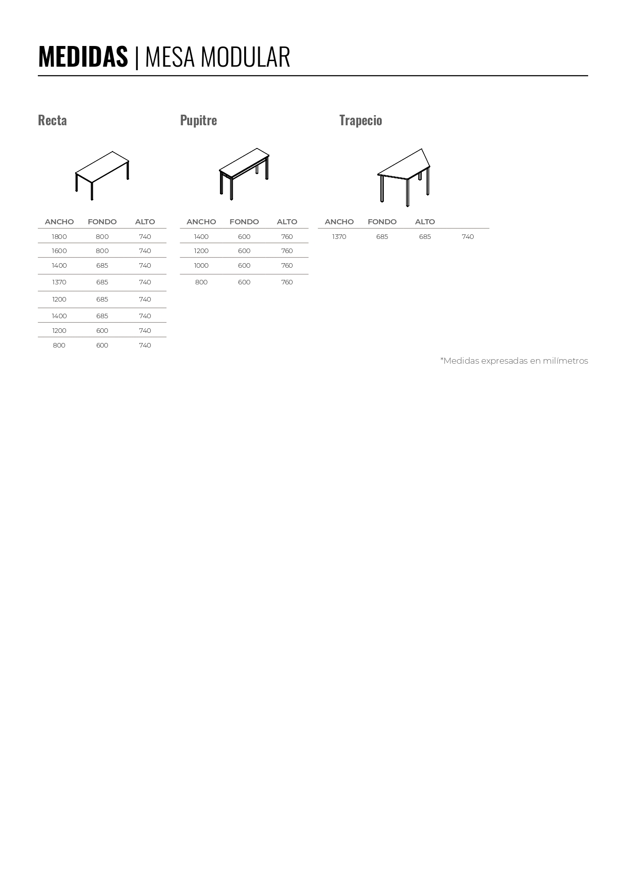 Mesa de Oficina Modular - Medidas - Limobel Inwo