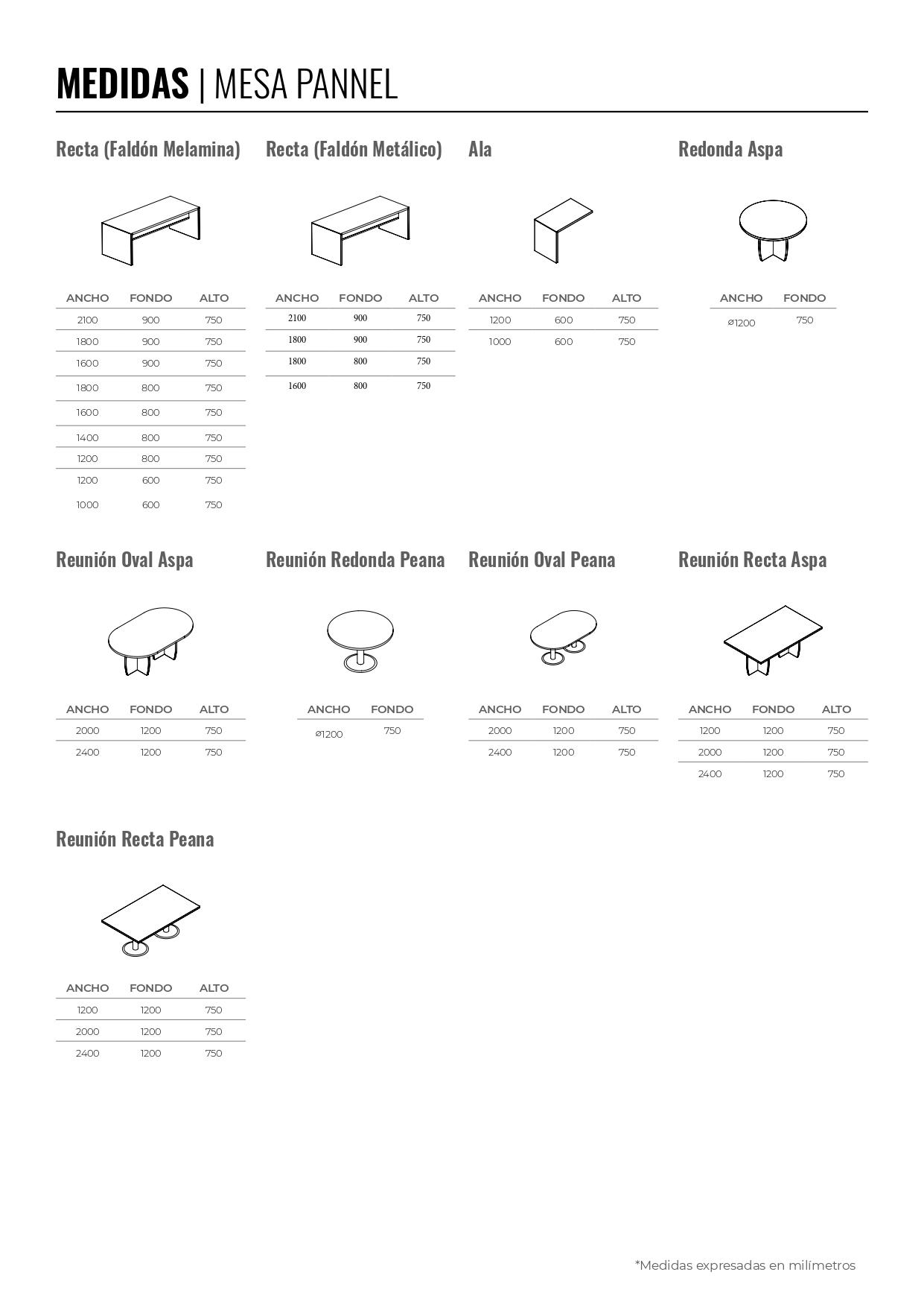 Mesa de Oficina Pannel - Ficha técnica y medidas- Limobel Inwo